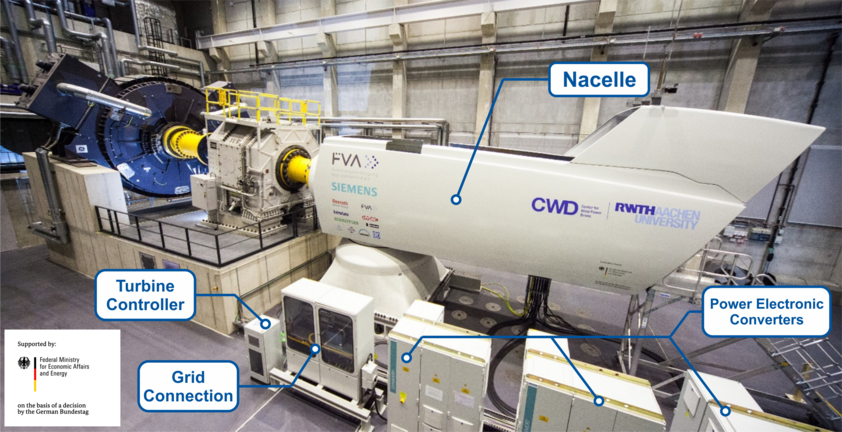 FVA Research Nacelle